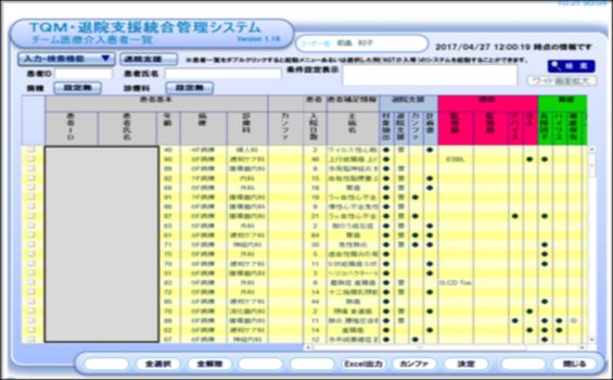 鹿児島医師会(図4)